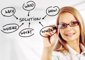5 Questions Pivotal To Personal Development